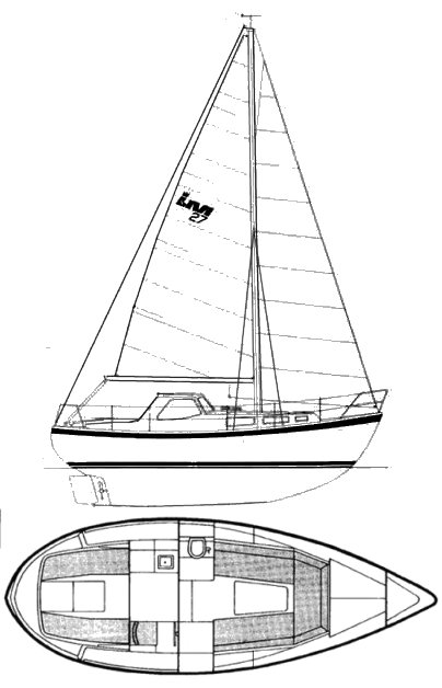 LM 27 drawing on sailboatdata.com