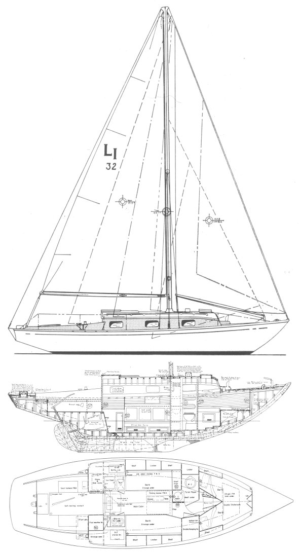 Long Island 32 drawing on sailboatdata.com
