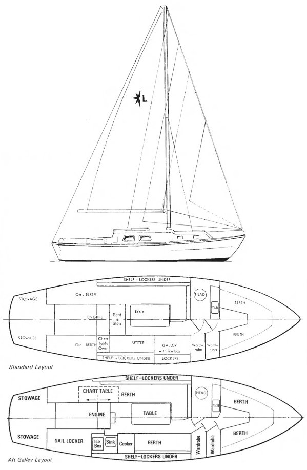 Longbow 31 (Westerly) drawing on sailboatdata.com