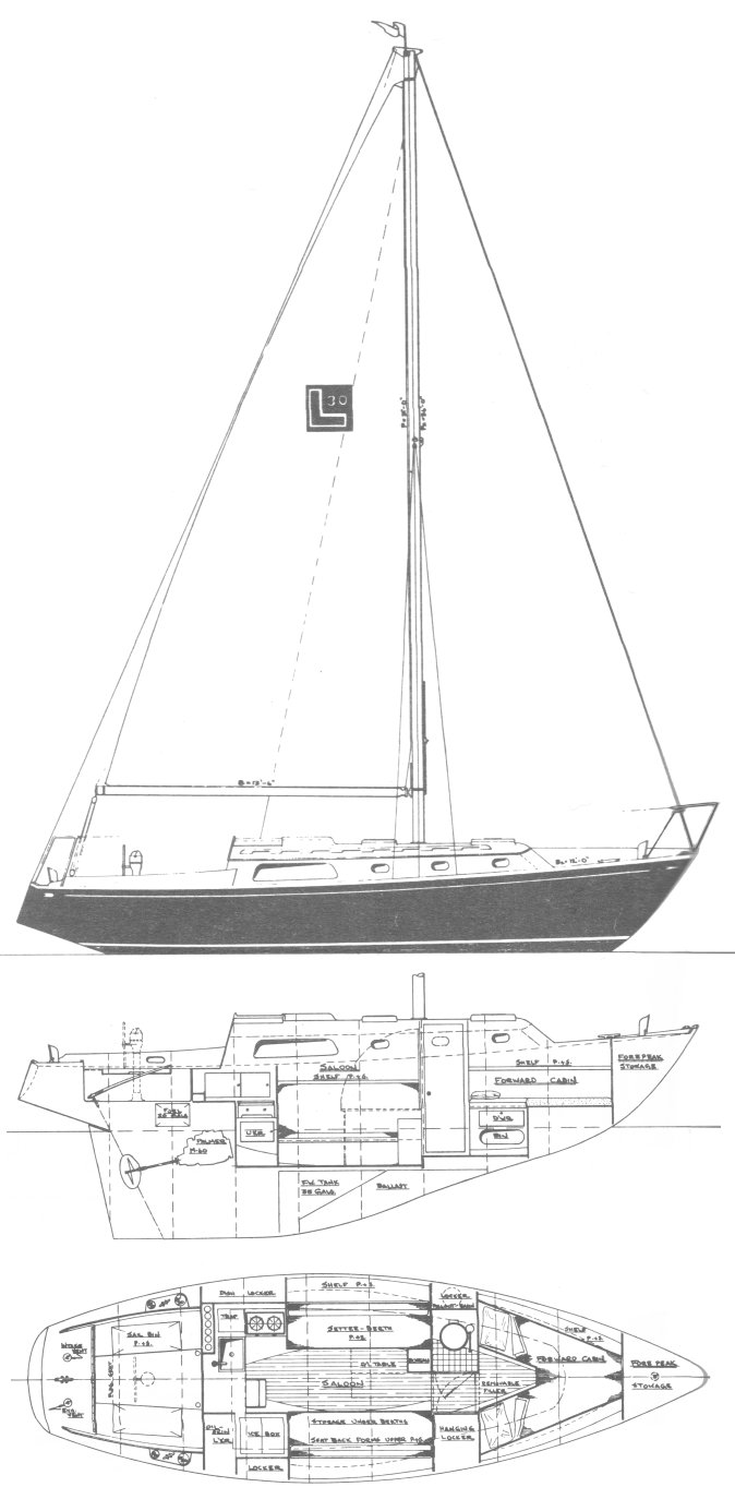 Luders 30 (Cheoy Lee) drawing on sailboatdata.com