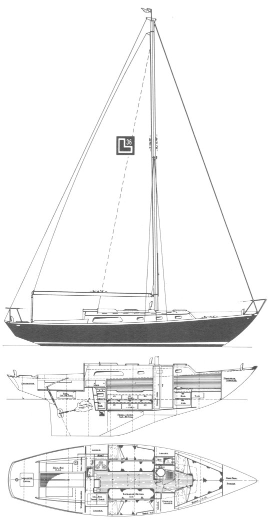 Luders 36 drawing on sailboatdata.com
