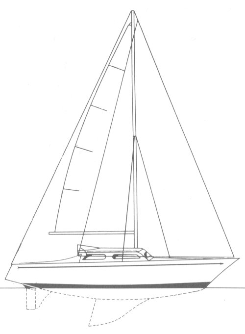 Luth drawing on sailboatdata.com