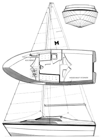 Macgregor 19 drawing on sailboatdata.com