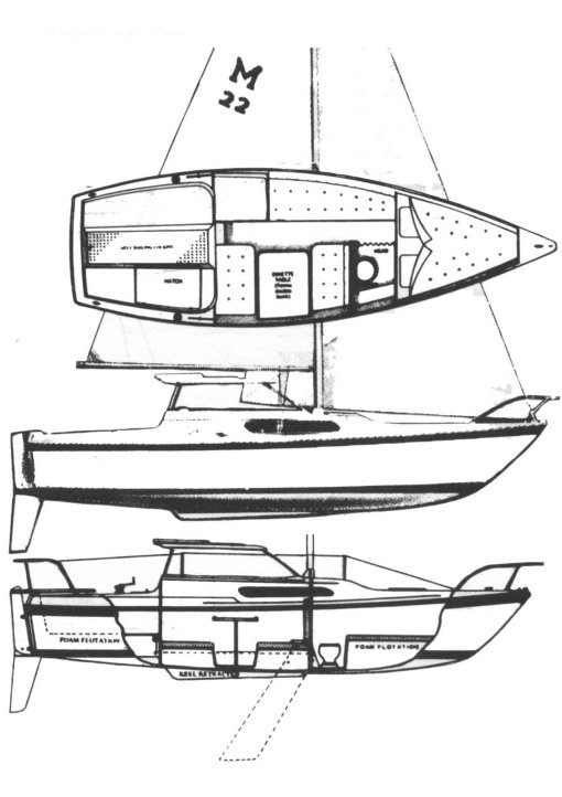 macgregor 22 drawing on sailboatdata.com