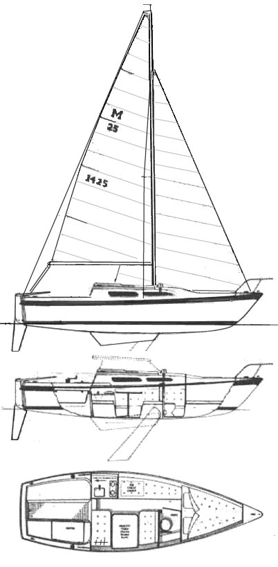 Macgregor 25 drawing on sailboatdata.com