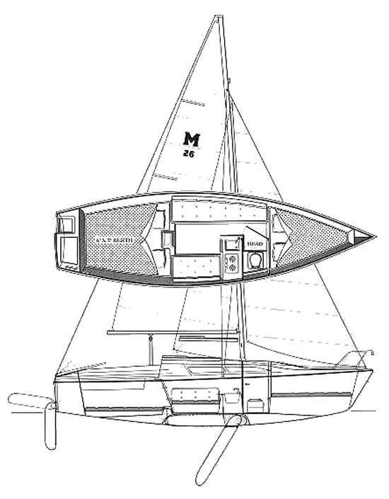 Macgregor 26S drawing on sailboatdata.com