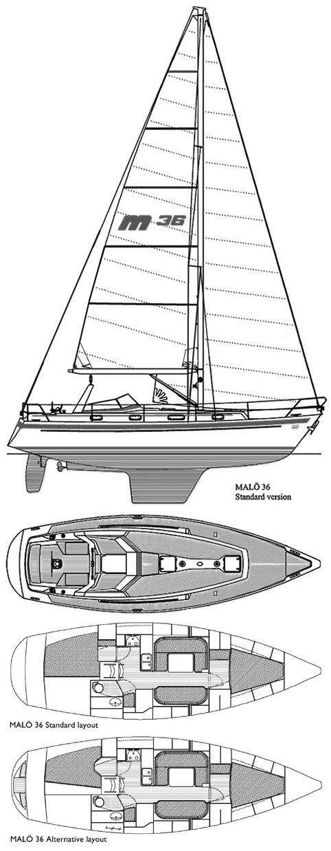 MALO 36 drawing