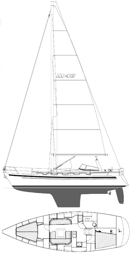 Malo 40 drawing on sailboatdata.com