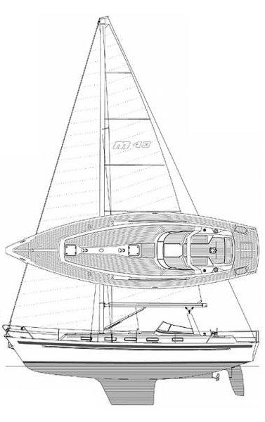 MALO 43 drawing