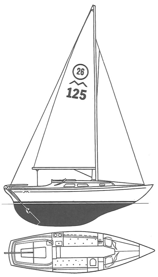 Marieholm 26 drawing on sailboatdata.com