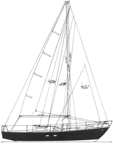 Medalist 33 MkI drawing on sailboatdata.com
