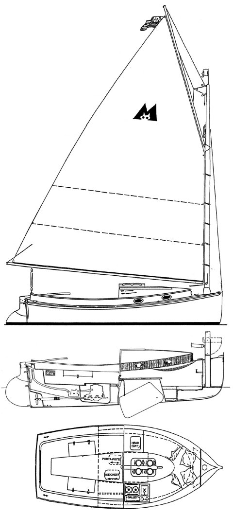 Menger Cat 19 drawing on sailboatdata.com