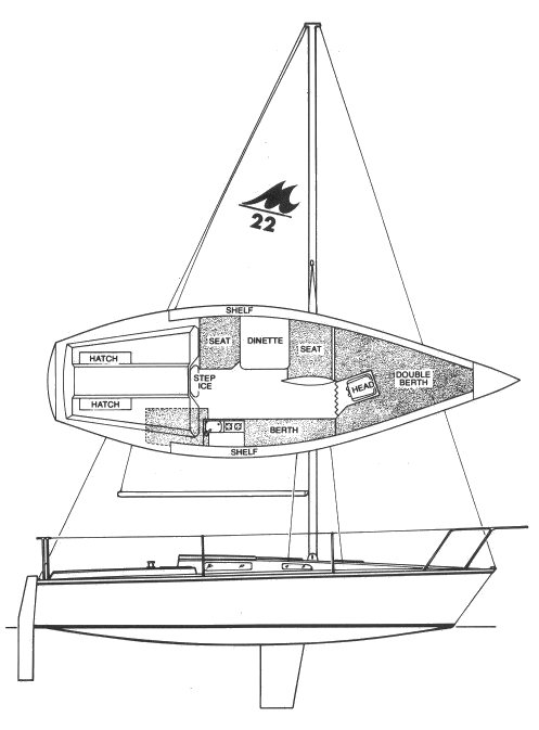 Merit 22 drrawing on sailboatdata.com