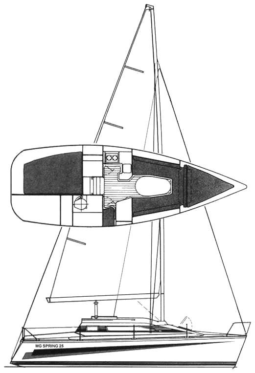 MG SPRING 25 drawing