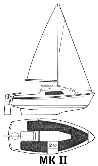 Mirror Offshore (Mk II) drawing on sailboatdata.com