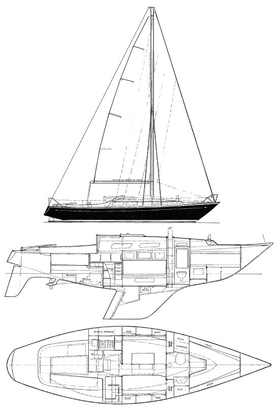 Mistress 32 (Hallberg-Rassy) drawing on sailboatdata.com