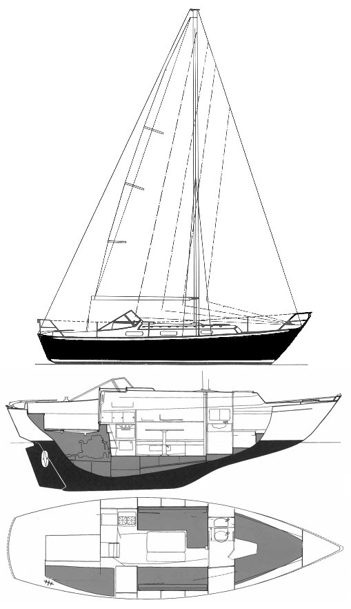 Monsun 31 (Hallberg-Rassy drawing on sailboatdata.com