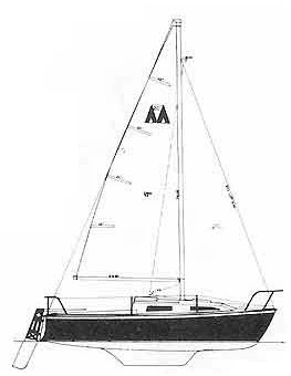 Montego 20 drawing on sailboatdata.com