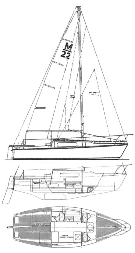 Morgan 22 drawing on sailboatdata.com