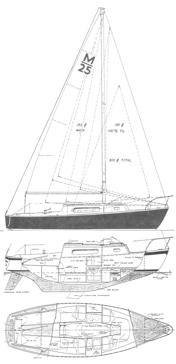 Morgan 24/25 drawing on sailboatdata.com