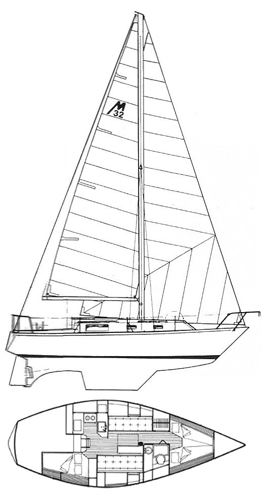 MORGAN 32 drawing