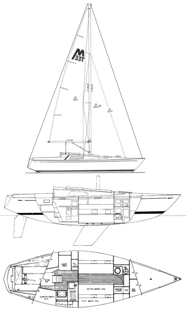 Morgan 33T drawing on sailboatdata.com
