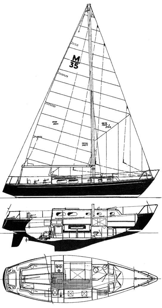 MORGAN 35 drawing