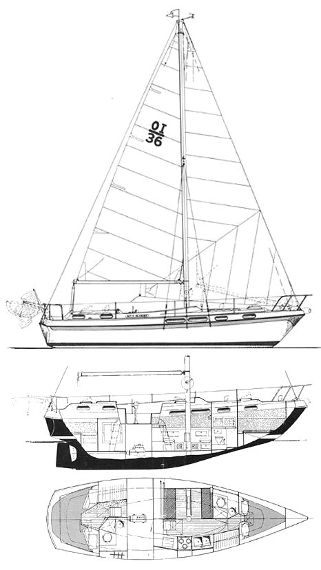 Morgan 36 OI drawing on sailboatdata.com