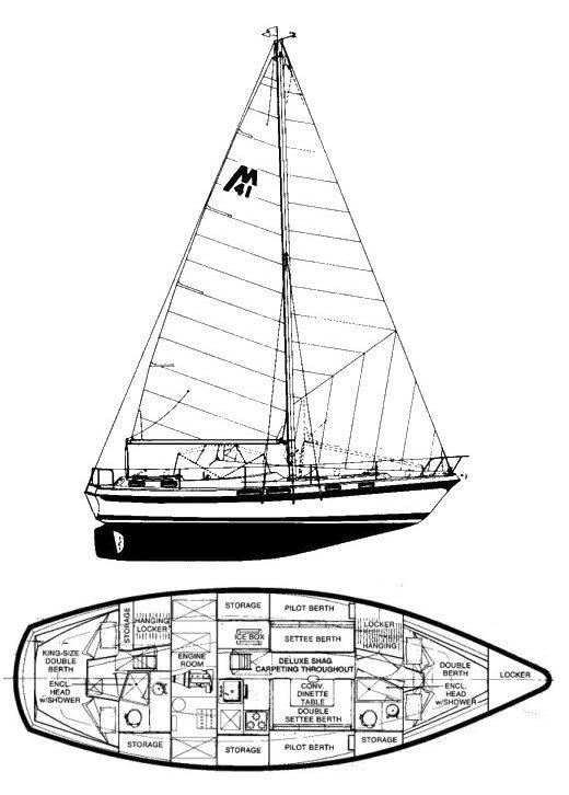 MORGAN OUT ISLAND 41 drawing