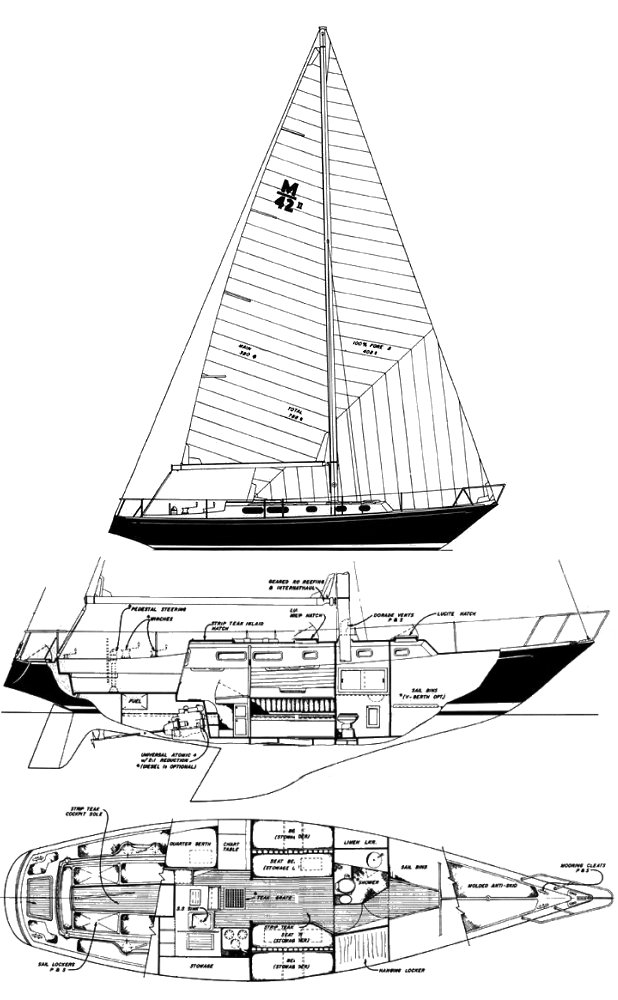 Morgan 42 Mk II drawing on sailboatdata.com