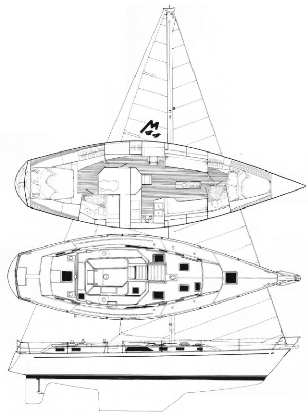 Morgan 44 (Catalina) drawing on sailboatdata.com