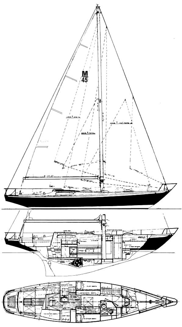 Morgan 45-1 drawing on sailboatdata.com