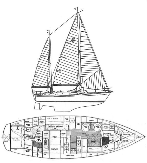Morgan 452 drawing on sailboatdata.com