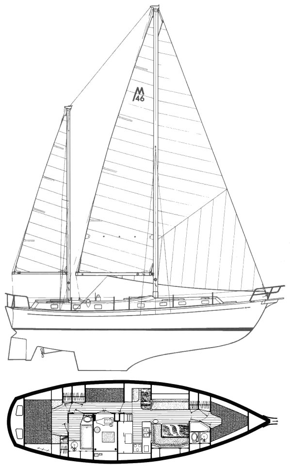 Morgan 46 (Scheel) drawing on sailboatdata.com