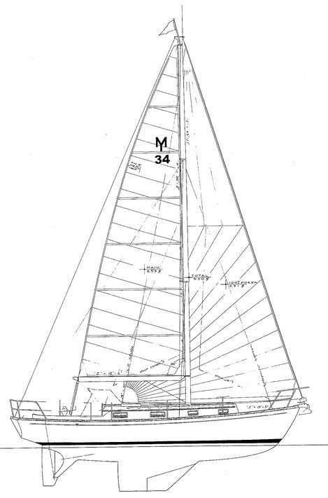 Morris 34 drawing on sailboatdata.com