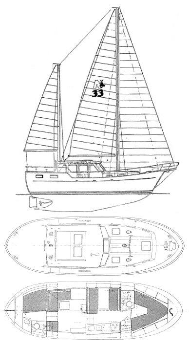 NAUTICAT 33 drawing