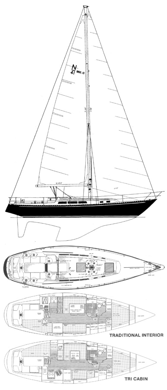 Newport 41 MKII drawing on sailboatdata.com