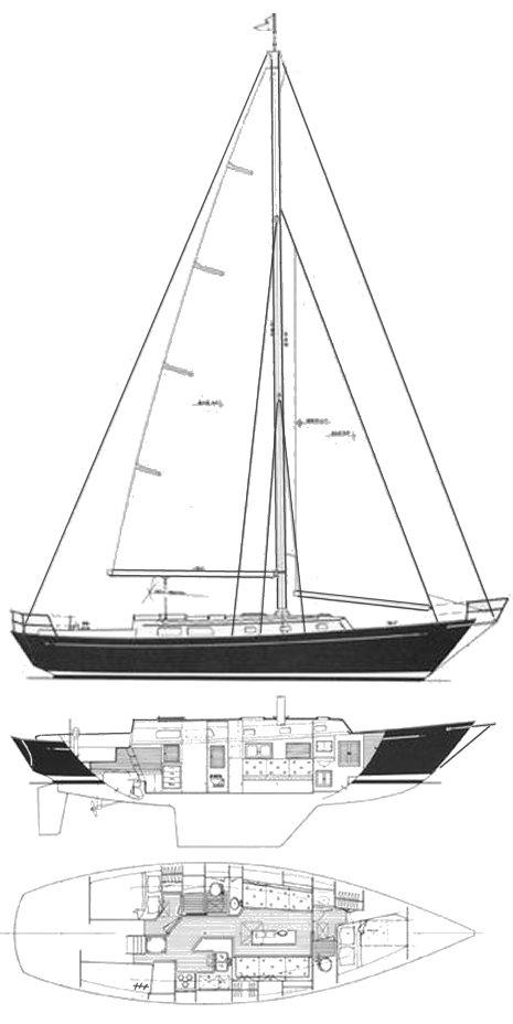 NIAGARA 42 drawing