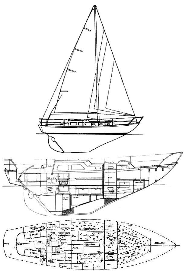 NICHOLSON 32 drawing