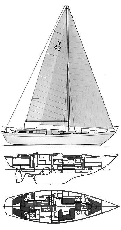 NICHOLSON 42 drawing