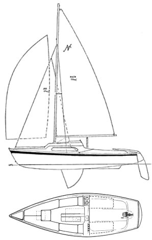 Noelex 22 drawing on sailboatdata.com