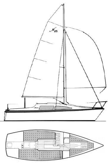 Noelex 25 drawing on sailboatdata.com