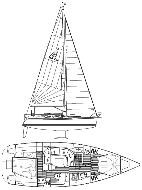NORDSHIP 360 DS drawing