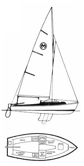 O'Day Mariner drawing on sailboatdata.com