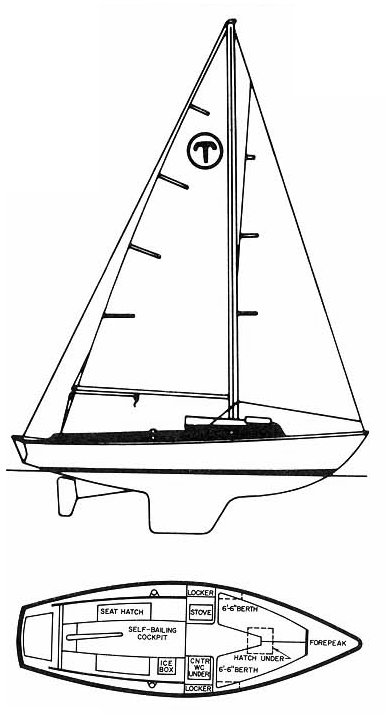 O'Day Tempest drawing on sailboatdata.com