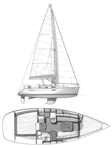Oceanis 311 Clipper drawing on sailboatdata.com