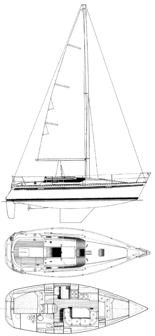 Oceanis 320 (Beneteau) drawing on sailboatdata.com