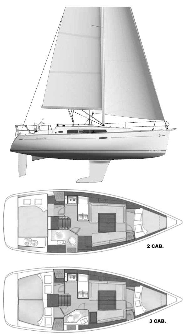 OCEANIS 34 (BENETEAU) drawing