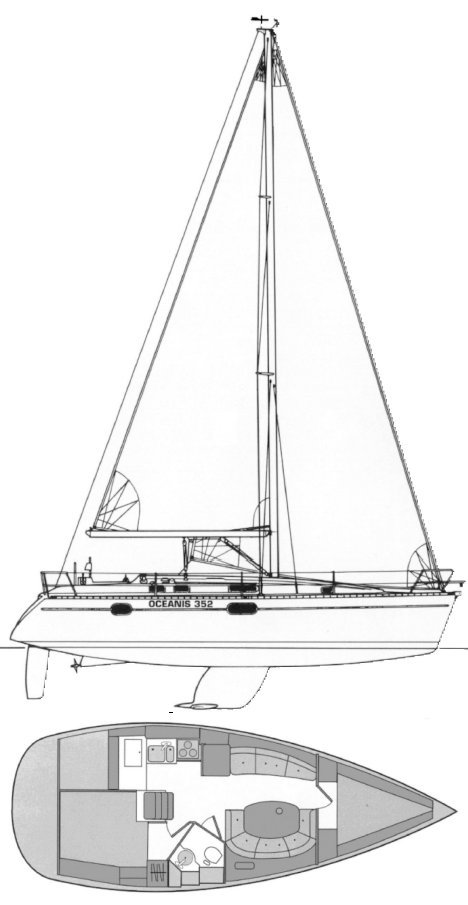 Oceanis 352 (Beneteau) drawing on sailboatdata.com