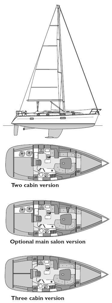 OCEANIS 361 (BENETEAU) drawing